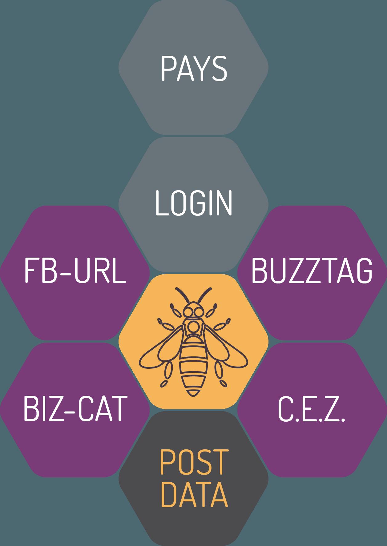 Buzz Frenzy Bee